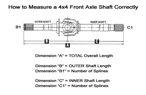 1996 Dodge 1500 4x4 Front Axle : Ford front axle diagram autos post