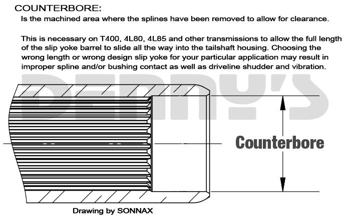 2060108-CM SONNAX FORGED CHROMOLY 1350 SLIP YOKE T-400, 4L80