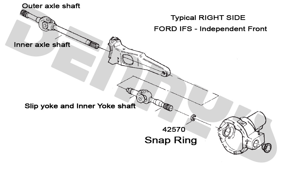 Exploded View of typical Ford IFS front showing location of snap ring 42570 on Right Side inner axle yoke shaft