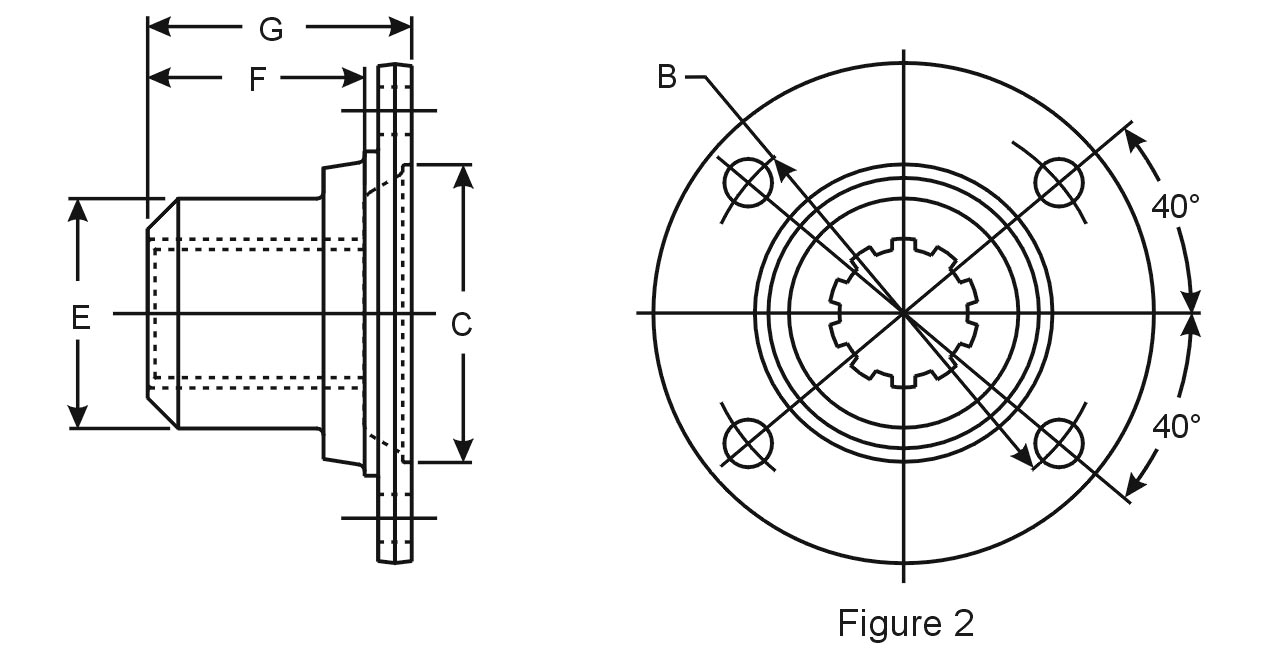 Dana Spicer 2004431 Companion Flange 24 Spline Fits 2007 To 2016 Cv Joint Diagram Image Jpeg