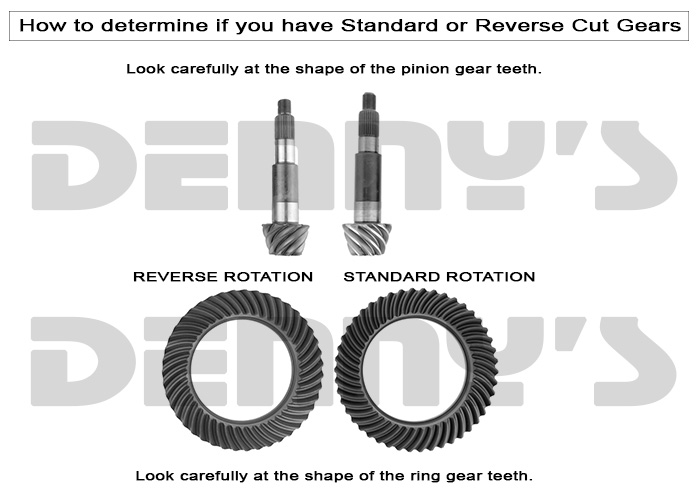 Denny's Driveshafts How to determine if you have Standard or Reverse cut gears