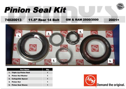 AAM 74020013 PINION SEAL KIT fits 2003 to 2012 DODGE 2500/3500 with 11.5 inch FULL FLOATER REAR Axle